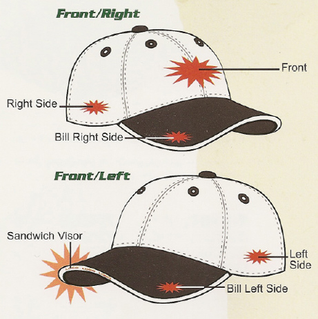 Embroidery Placement Bretmor Headwear Custom Embroidery